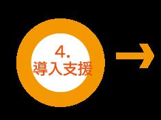 4.導入支援